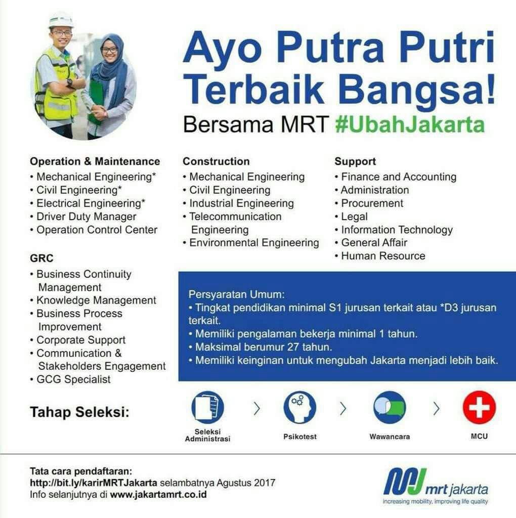 05_lowongan_MRT_Jakarta