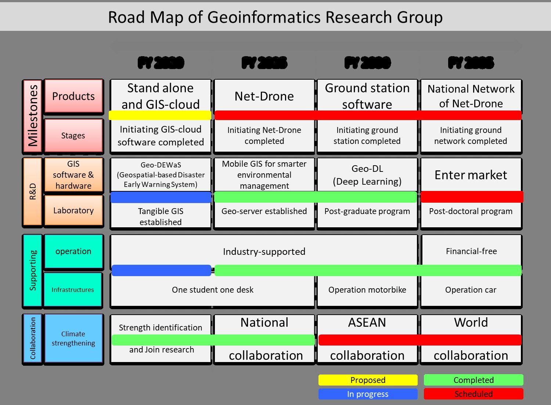 Roadmap_2035