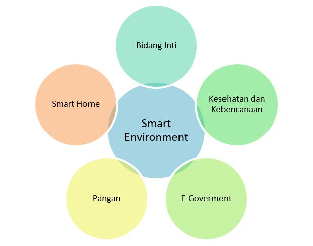 roadmap_gambaran