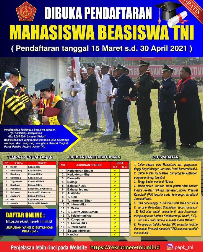 Mahasiswa_Beasiswa_TNI_2021